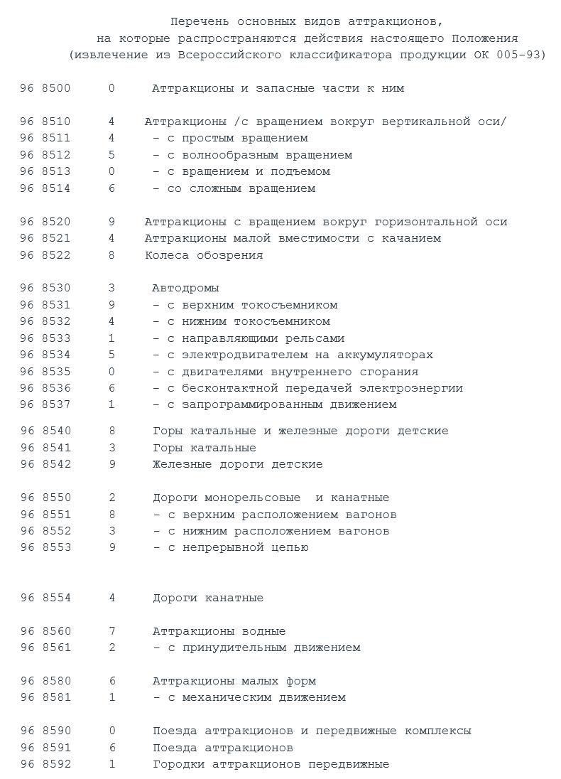 аттракционов 1 - Какие документы нужны для аттракциона батут