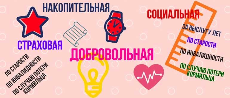 пенсия - Виды пенсий в России