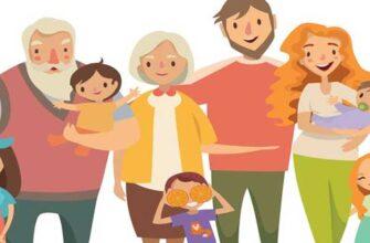 Алименты с родителей, детей, супругов